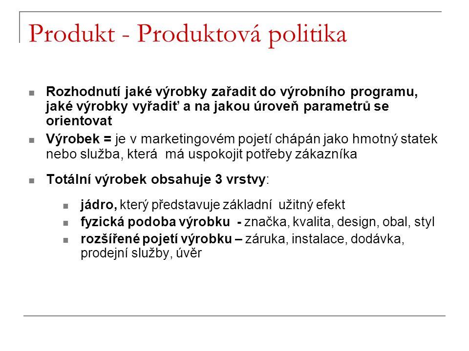 Produkt - Produktová politika