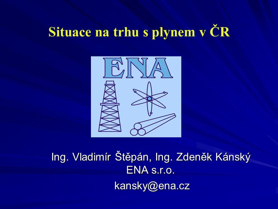 Situace na trhu s plynem v ČR