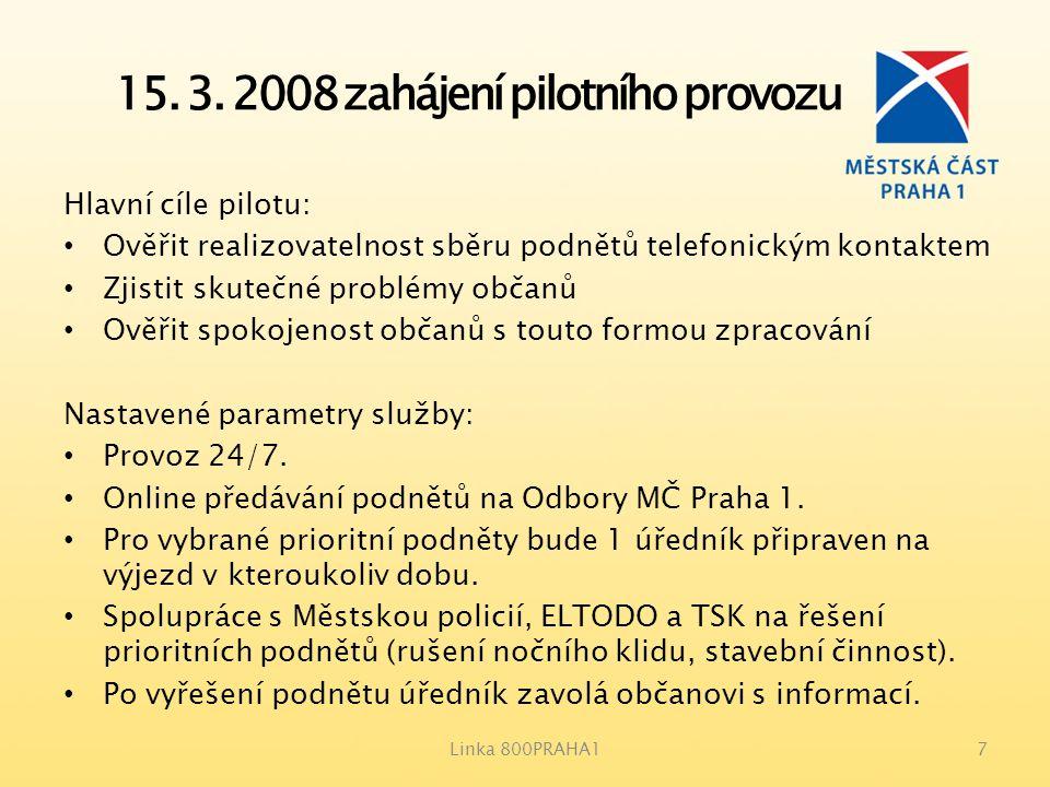 15. 3. 2008 zahájení pilotního provozu