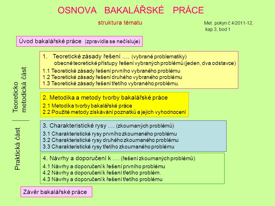 OSNOVA BAKALÁŘSKÉ PRÁCE struktura tématu Met. pokyn č. 4/2011-12, kap