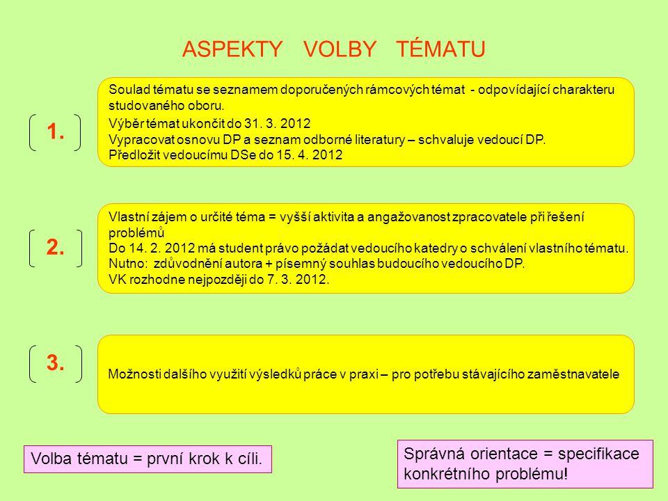 ASPEKTY VOLBY TÉMATU 1. 2. 3. Správná orientace = specifikace
