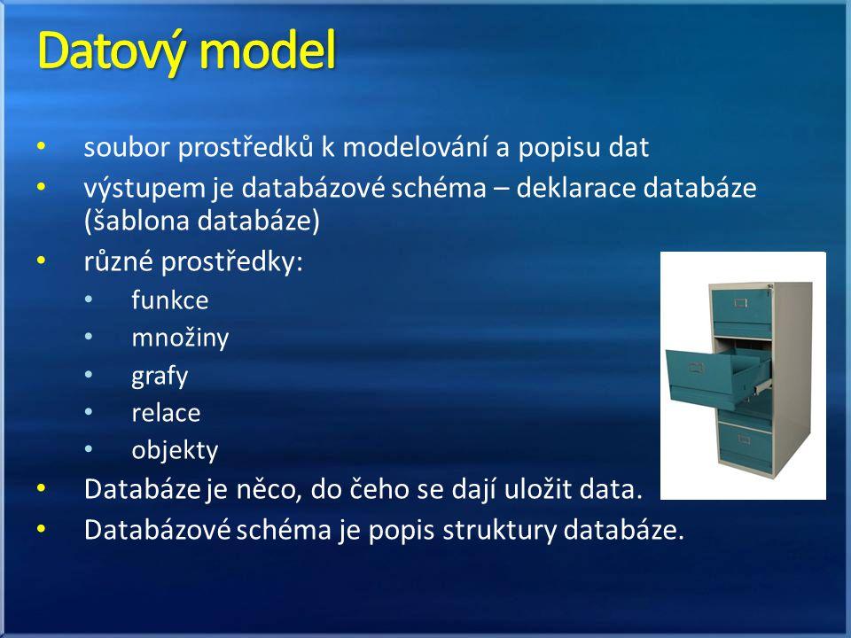 Datový model soubor prostředků k modelování a popisu dat