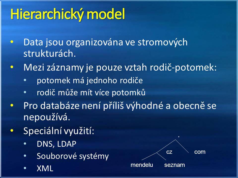 Hierarchický model Data jsou organizována ve stromových strukturách.