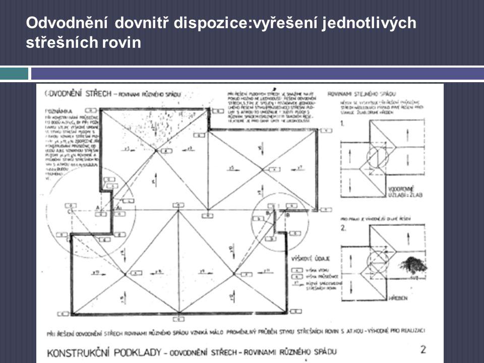 Odvodnění dovnitř dispozice:vyřešení jednotlivých střešních rovin