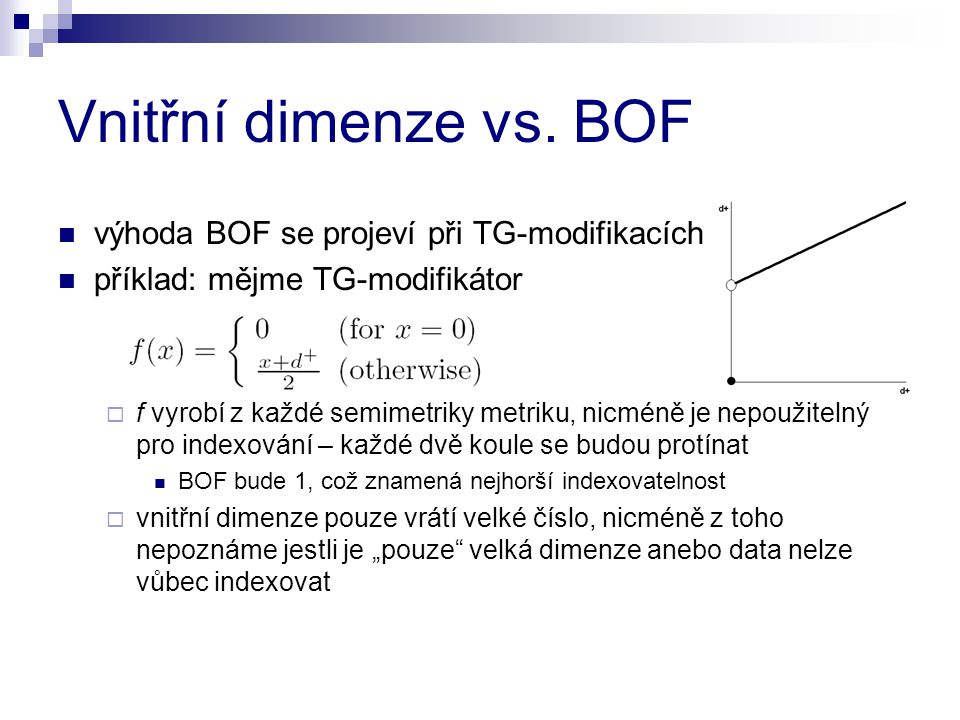Vnitřní dimenze vs. BOF výhoda BOF se projeví při TG-modifikacích