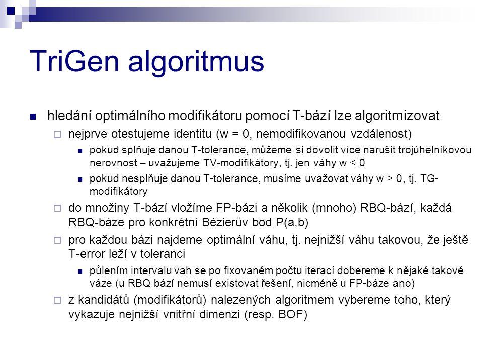 TriGen algoritmus hledání optimálního modifikátoru pomocí T-bází lze algoritmizovat. nejprve otestujeme identitu (w = 0, nemodifikovanou vzdálenost)