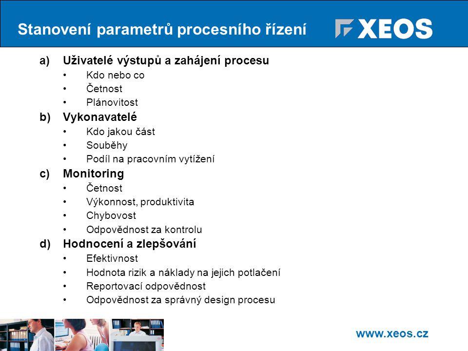 Stanovení parametrů procesního řízení