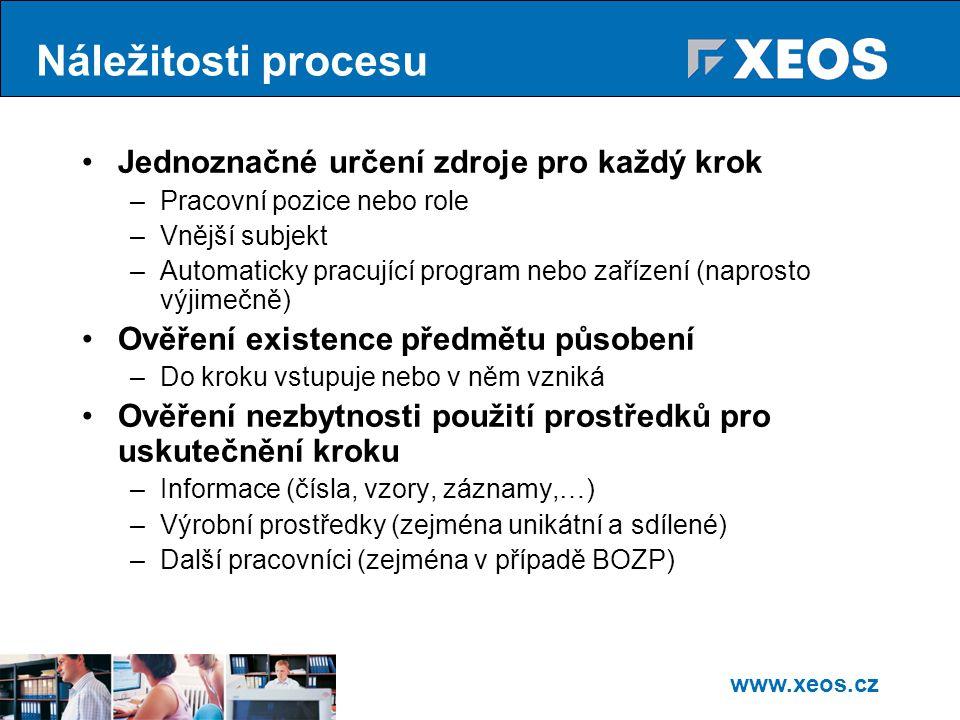 Náležitosti procesu Jednoznačné určení zdroje pro každý krok