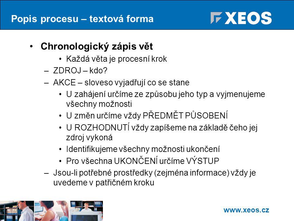 Popis procesu – textová forma