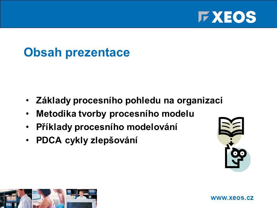 Obsah prezentace Základy procesního pohledu na organizaci