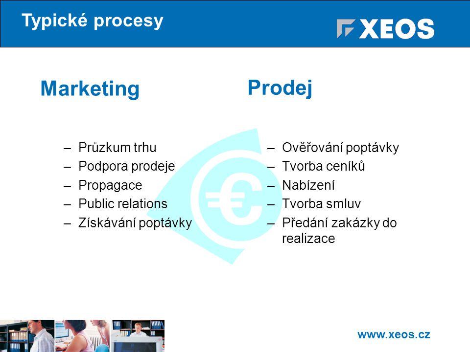 Marketing Prodej Typické procesy Průzkum trhu Podpora prodeje