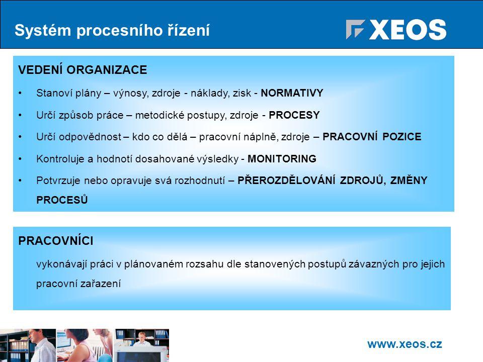 Systém procesního řízení
