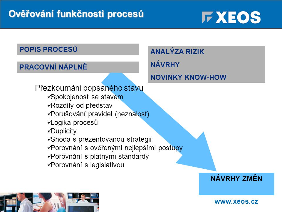 Ověřování funkčnosti procesů