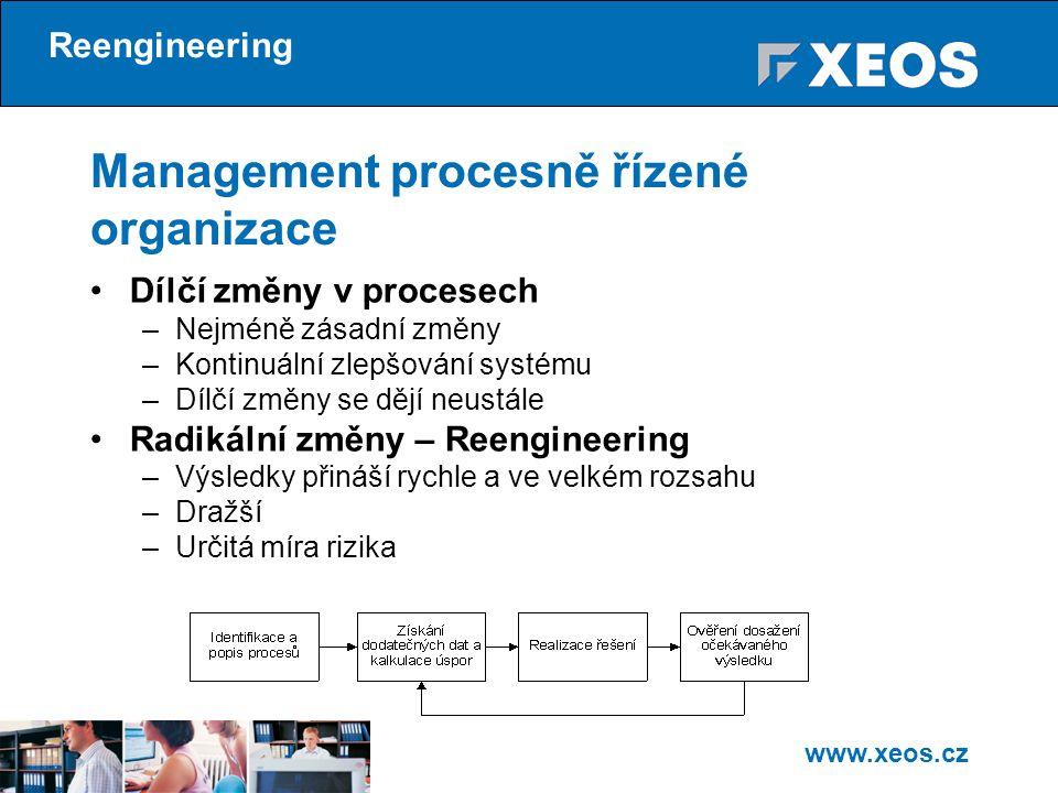 Management procesně řízené organizace