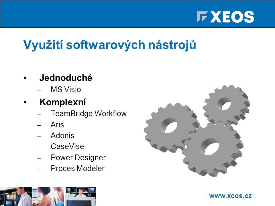 Využití softwarových nástrojů