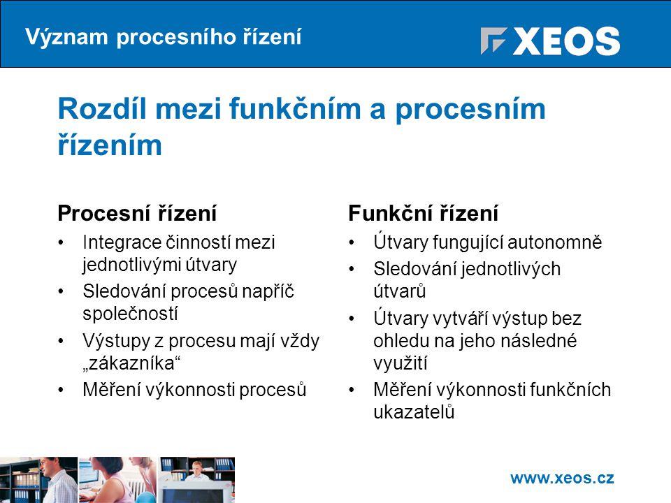 Rozdíl mezi funkčním a procesním řízením