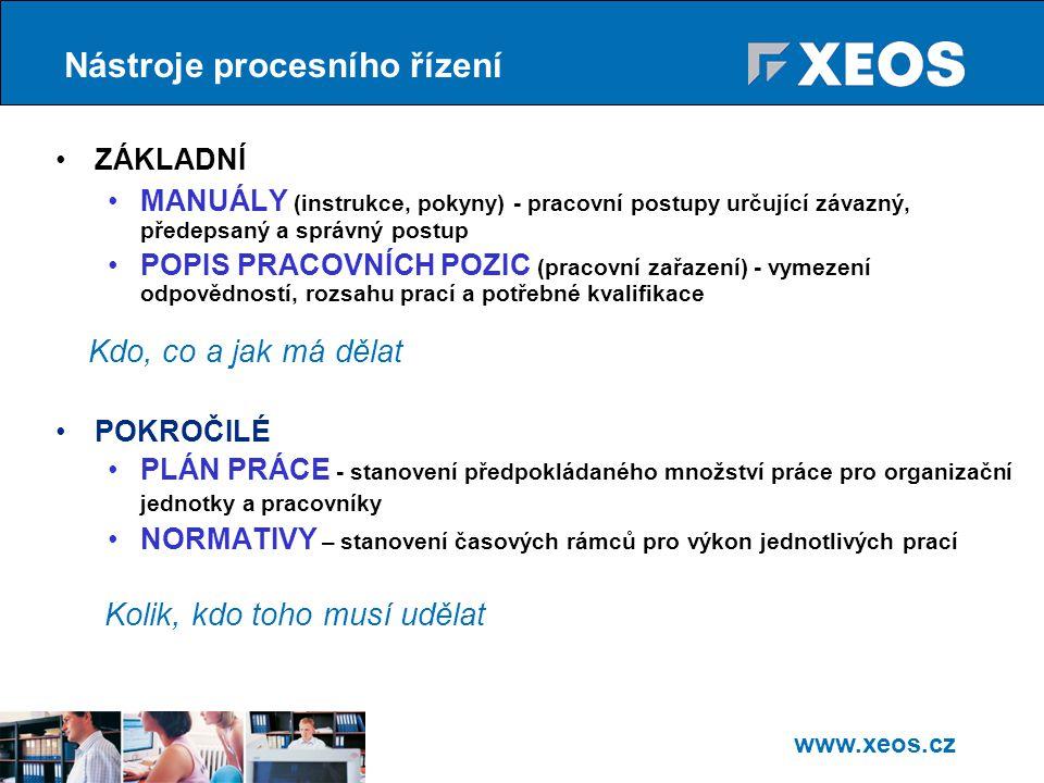 Nástroje procesního řízení