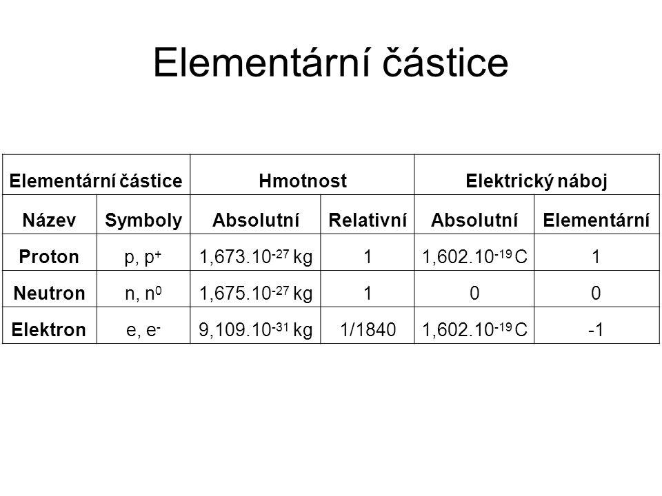 Elementární částice Elementární částice Hmotnost Elektrický náboj