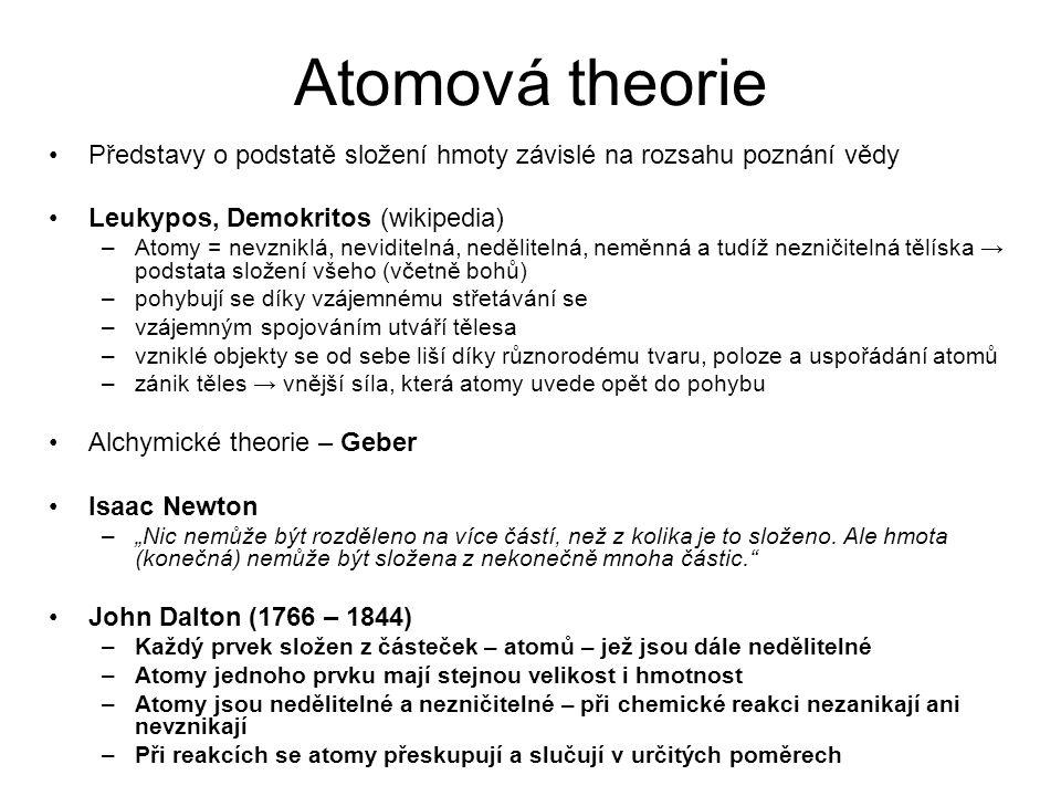 Atomová theorie Představy o podstatě složení hmoty závislé na rozsahu poznání vědy. Leukypos, Demokritos (wikipedia)