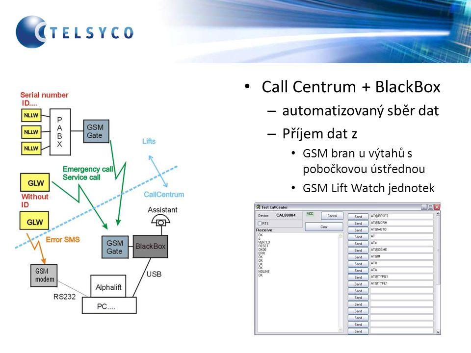 Call Centrum + BlackBox