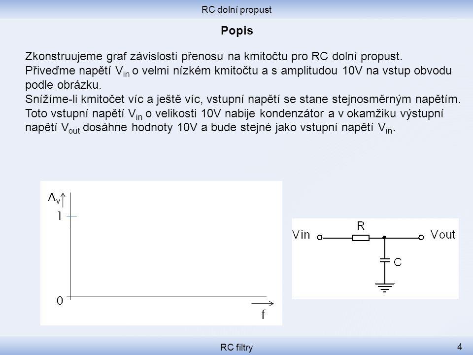 RC dolní propust Popis. Zkonstruujeme graf závislosti přenosu na kmitočtu pro RC dolní propust.