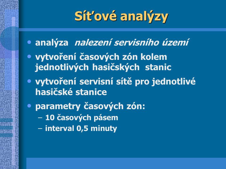 Síťové analýzy analýza nalezení servisního území