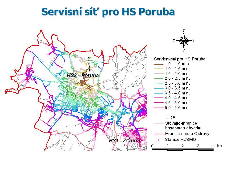 Servisní síť pro HS Poruba