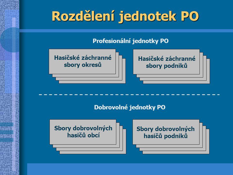 Rozdělení jednotek PO Profesionální jednotky PO