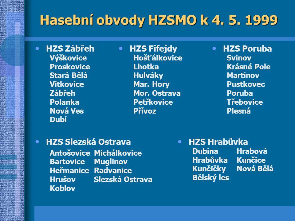 Hasební obvody HZSMO k 4. 5. 1999 HZS Zábřeh HZS Fifejdy HZS Poruba