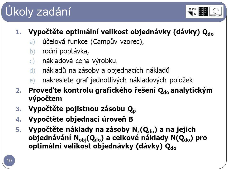 Úkoly zadání Vypočtěte optimální velikost objednávky (dávky) Qdo