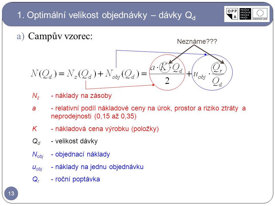Campův vzorec: 1. Optimální velikost objednávky – dávky Qd Neznáme