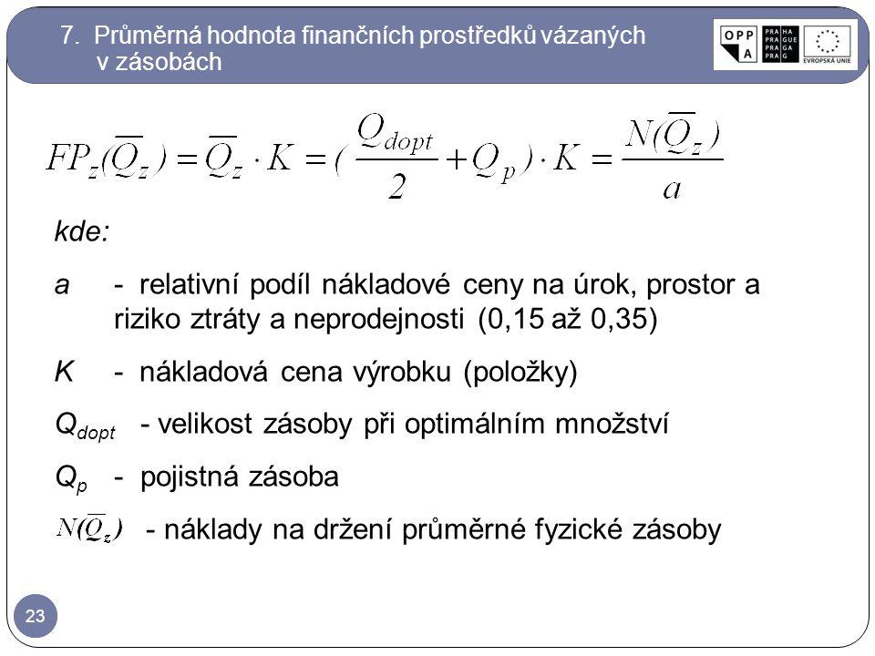 K - nákladová cena výrobku (položky)