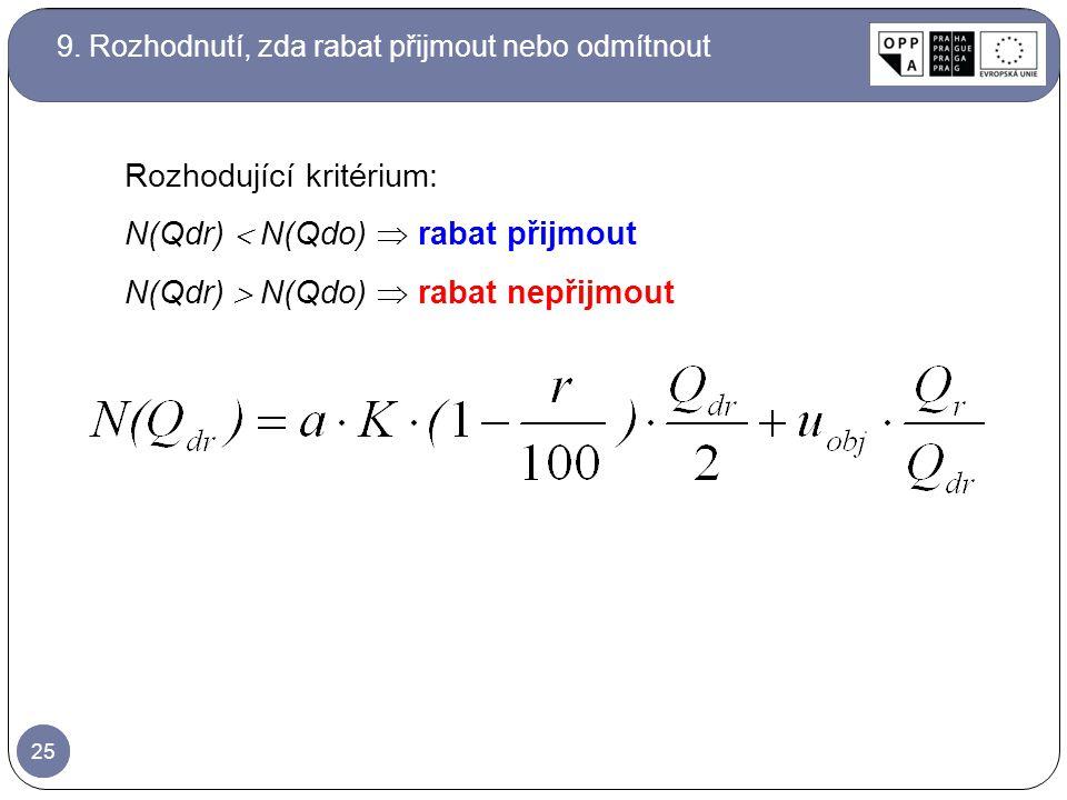 Rozhodující kritérium: N(Qdr)  N(Qdo)  rabat přijmout