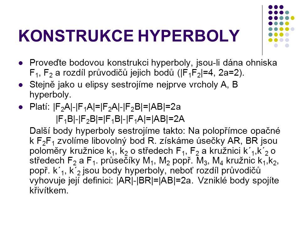 KONSTRUKCE HYPERBOLY Proveďte bodovou konstrukci hyperboly, jsou-li dána ohniska F1, F2 a rozdíl průvodičů jejich bodů (|F1F2|=4, 2a=2).