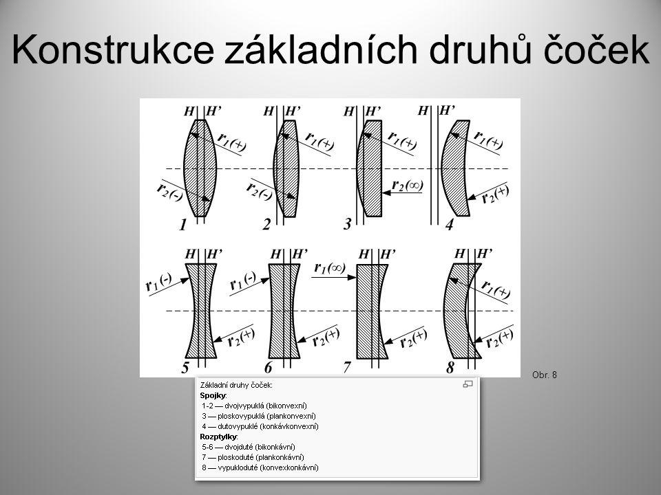 Konstrukce základních druhů čoček
