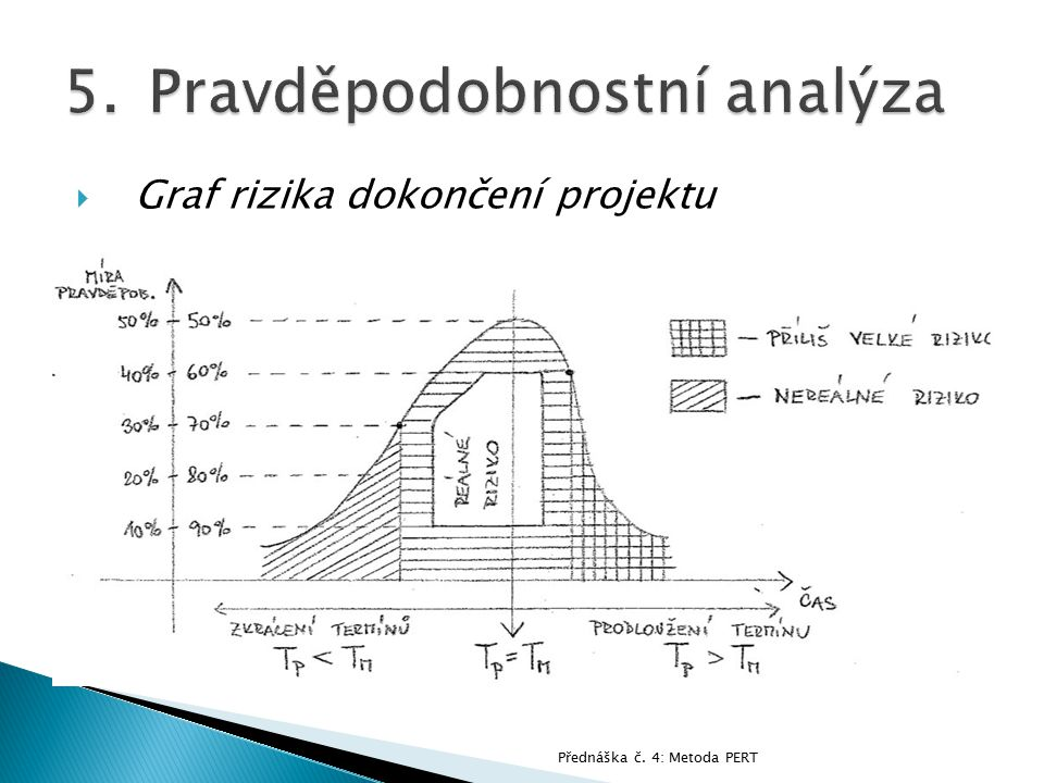 Pravděpodobnostní analýza