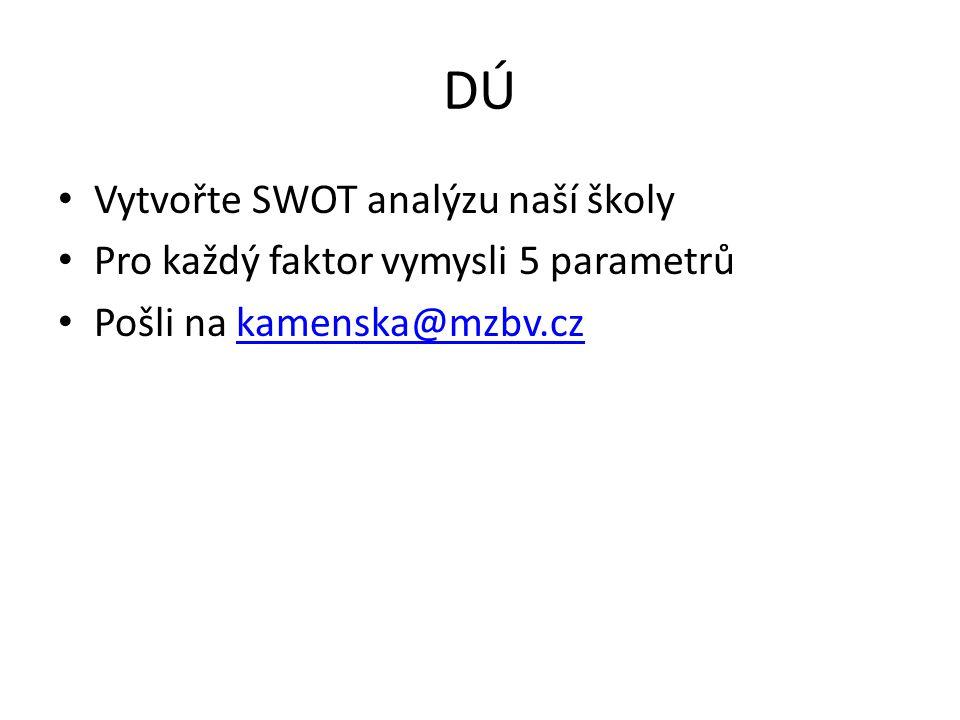 DÚ Vytvořte SWOT analýzu naší školy