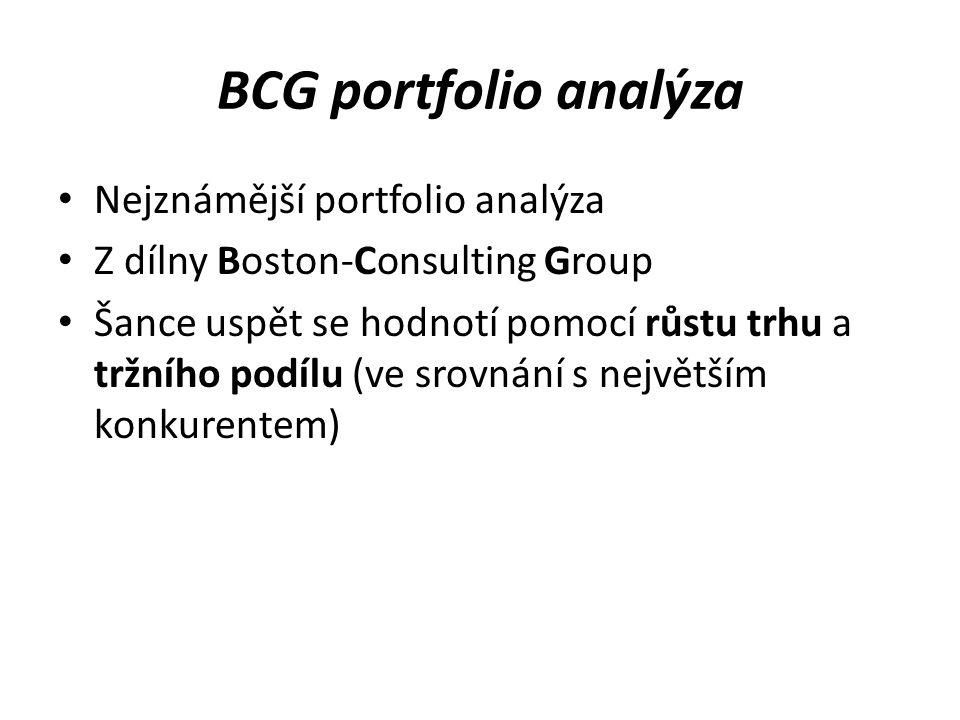 BCG portfolio analýza Nejznámější portfolio analýza