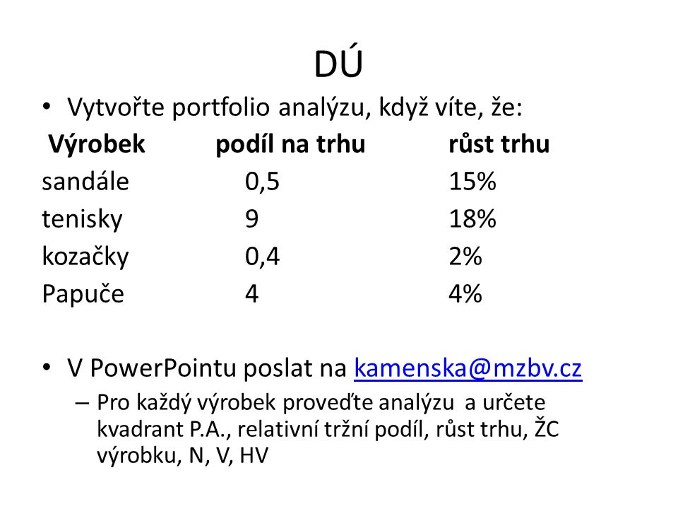 DÚ Vytvořte portfolio analýzu, když víte, že: