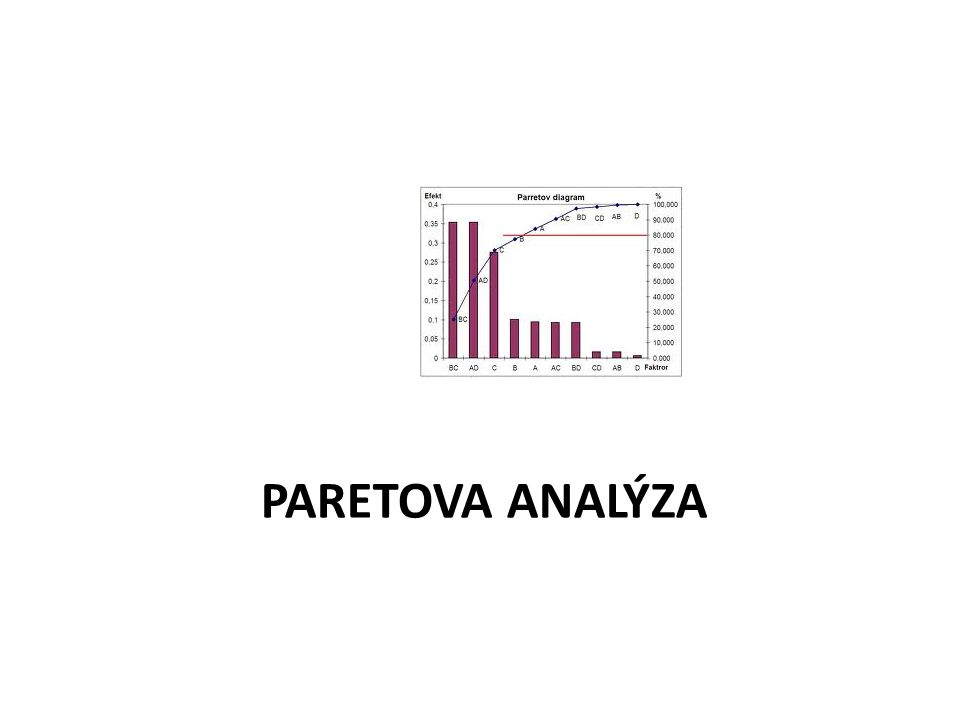 Paretova analýza