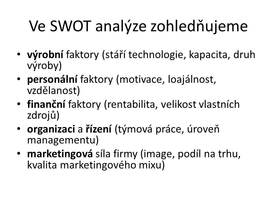 Ve SWOT analýze zohledňujeme