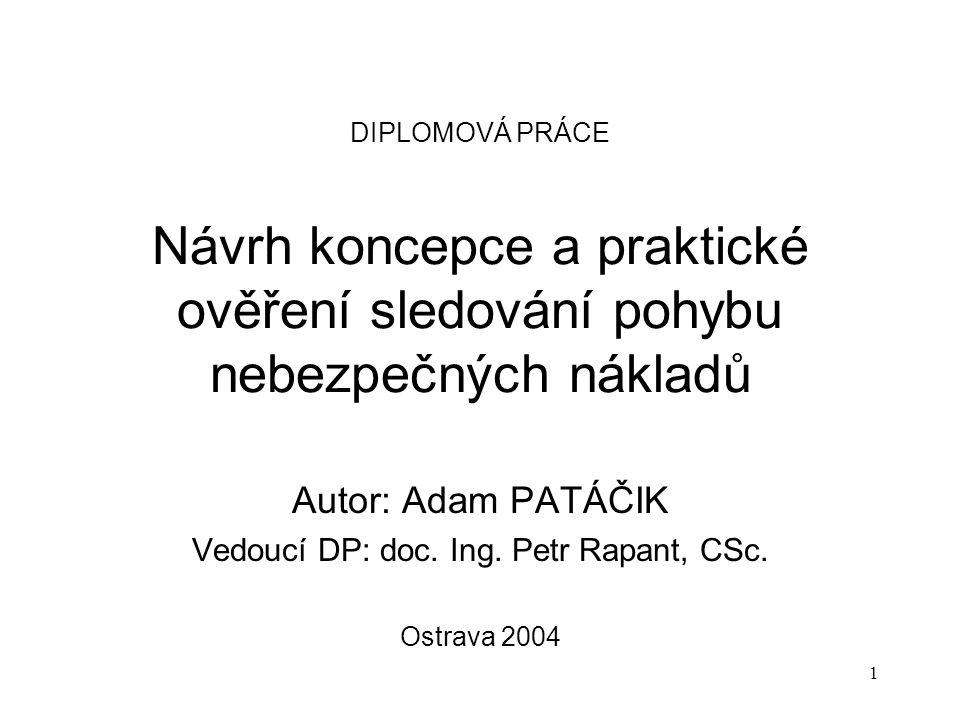 Vedoucí DP: doc. Ing. Petr Rapant, CSc.