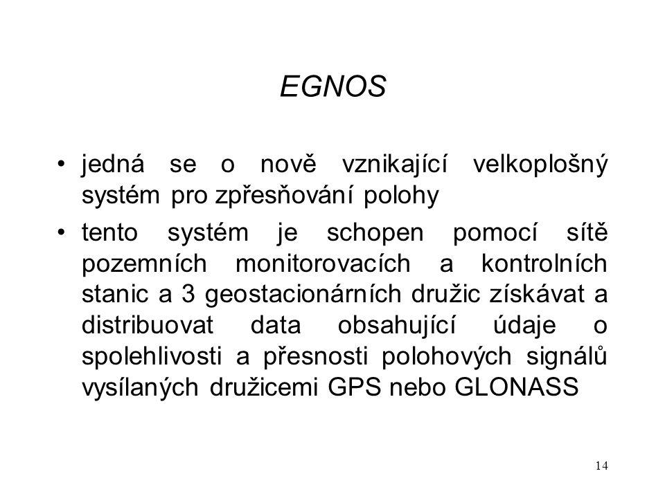 EGNOS jedná se o nově vznikající velkoplošný systém pro zpřesňování polohy.
