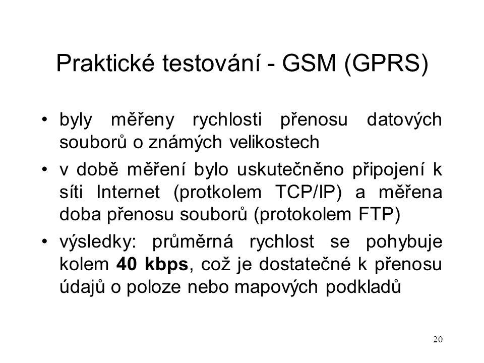 Praktické testování - GSM (GPRS)