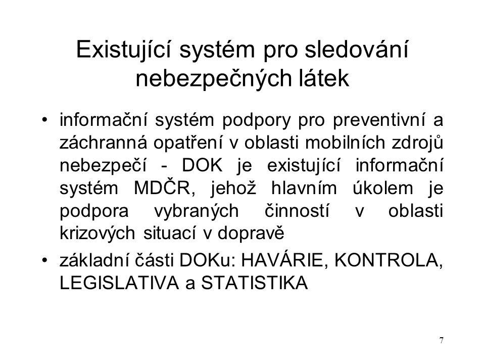 Existující systém pro sledování nebezpečných látek