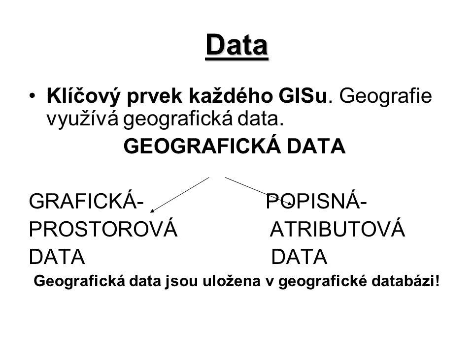 Geografická data jsou uložena v geografické databázi!