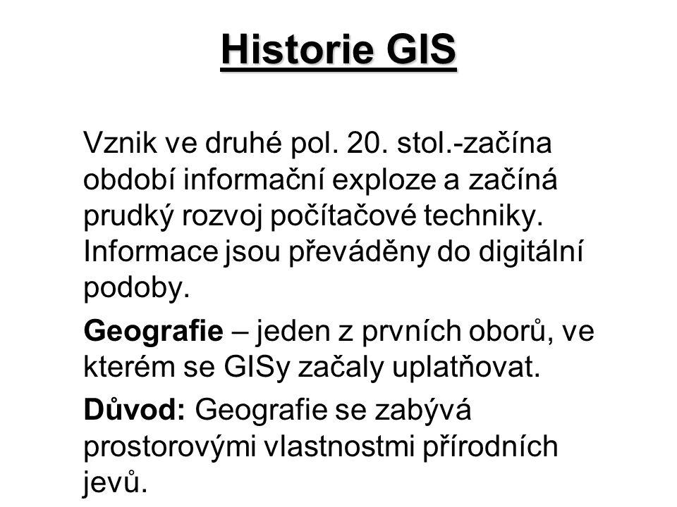 Historie GIS