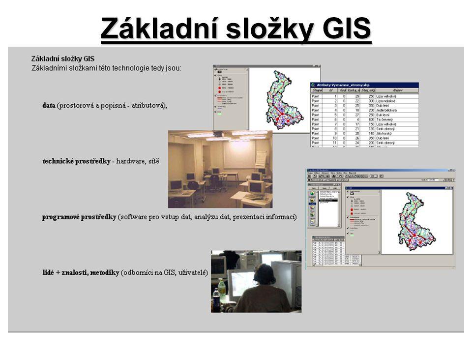 Základní složky GIS