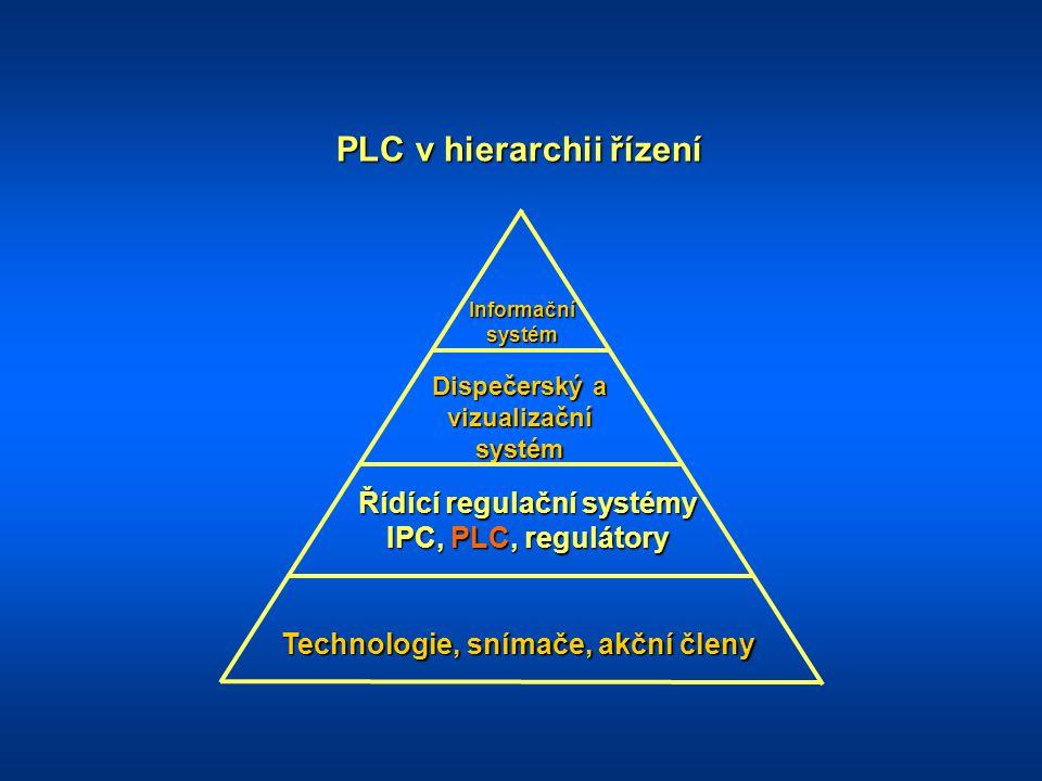 PLC v hierarchii řízení
