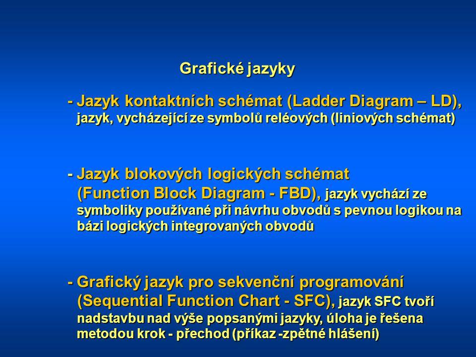 Grafické jazyky - Jazyk kontaktních schémat (Ladder Diagram – LD), jazyk, vycházející ze symbolů reléových (liniových schémat)